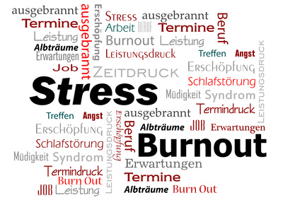 stress wordcloud